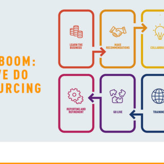 Our Process - Banner Image for Staff Boom: How We Do Outsourcing Blog